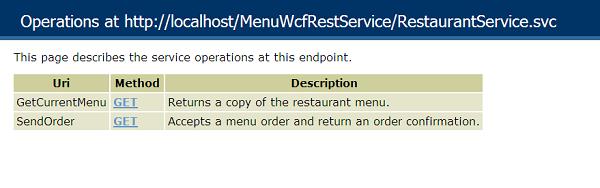 .NET Framework 4 WCF Web HTTP Service Help Page
