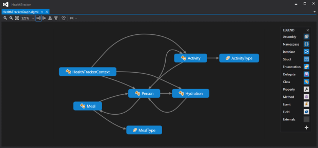 Visual Studio 2012 Dependency Graph of HealthTracker