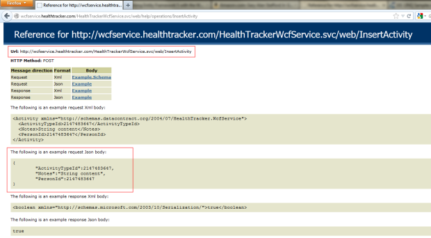 WCF Service Help Page - Example Requests