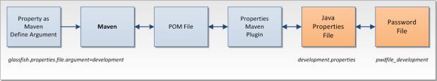 System Diagram 3b