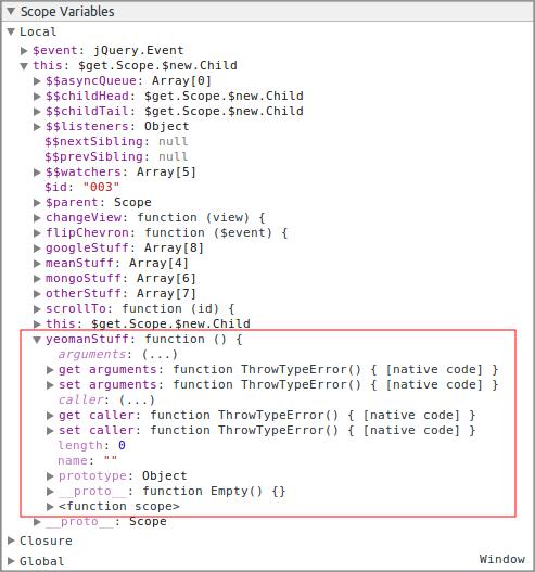 'yeomanStuff' Method of the '$scope' Object