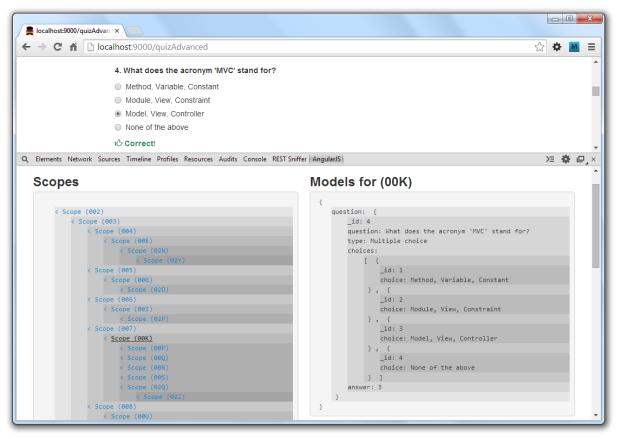 AngularJS | Programmatic Ponderings