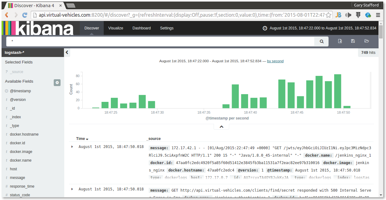 Containerized Microservice Log Aggregation and Visualization