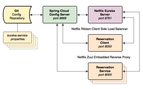 Diagram_07