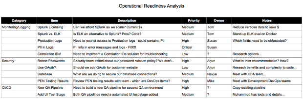 operational-readiness-spreadsheet