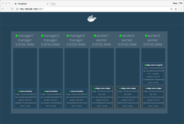 Docker Swarm Visualizer - Deployed Services
