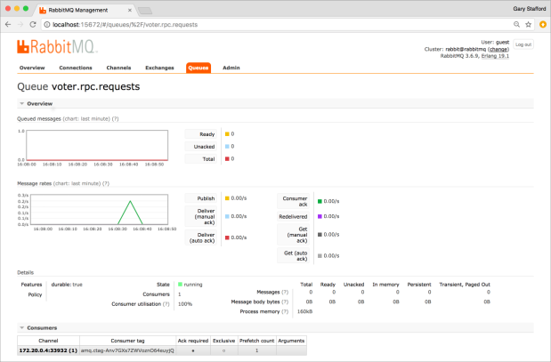 RabbitMQ_Screen_2