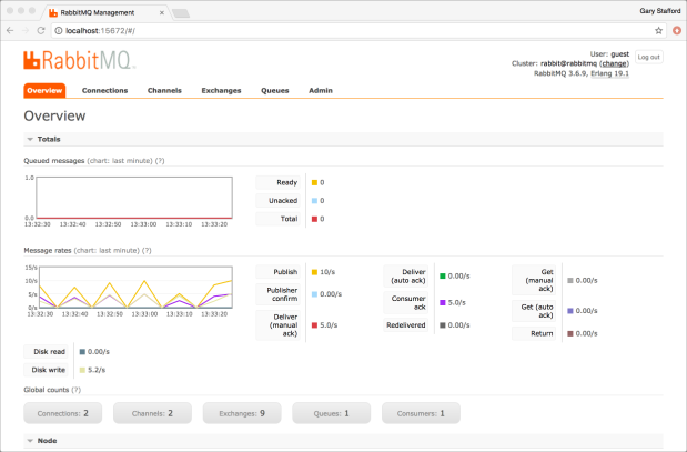 RabbitMQ_Screen_3