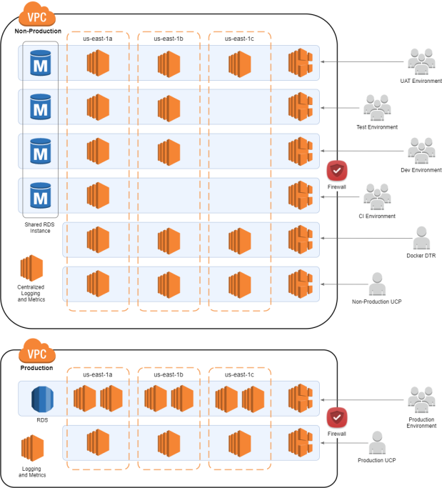 Docker_EE_AWS_Diagram_01