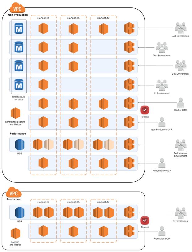 Docker_EE_AWS_Diagram_02