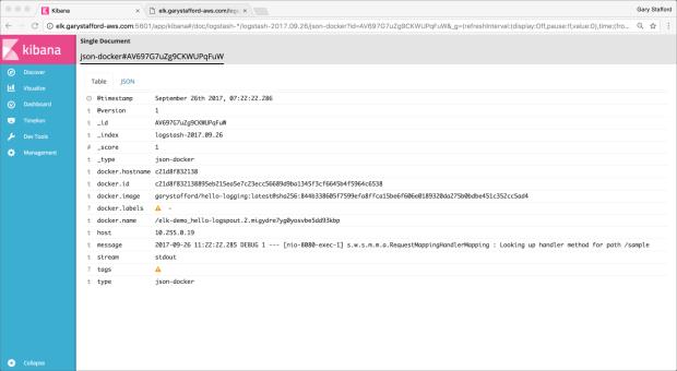 Elasticsearch | Programmatic Ponderings