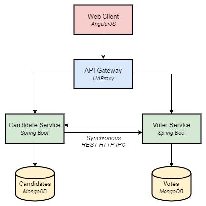 Docker CE for Windows | Programmatic Ponderings