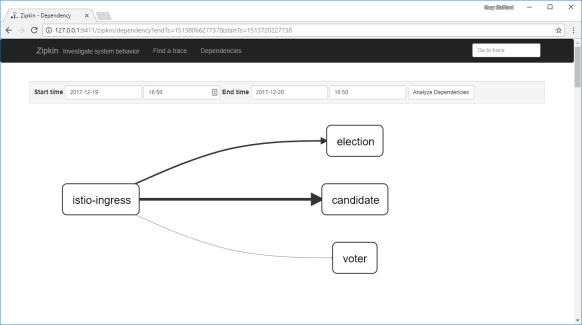 Deploying and Configuring Istio on Google Kubernetes Engine (GKE