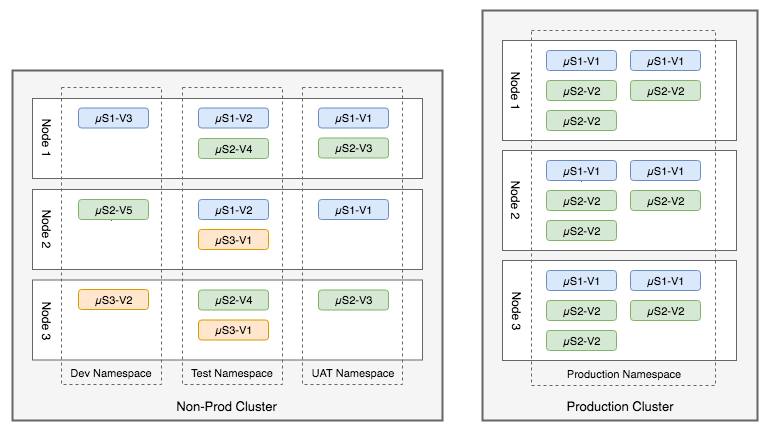 Kube Clusters Diagram v2 F5.png