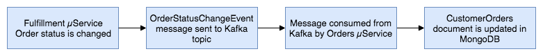 kafka-topic-03