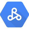 dataproc_logo