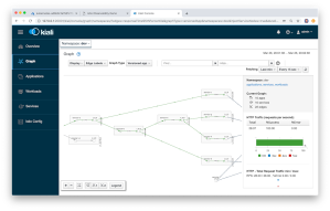 Programmatic Ponderings — Azure Kubernetes Service (AKS