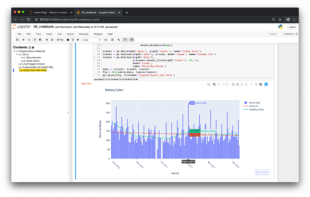 Getting Started with Data Analytics using Jupyter Notebooks